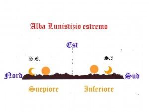 Lunistizio estremo 3